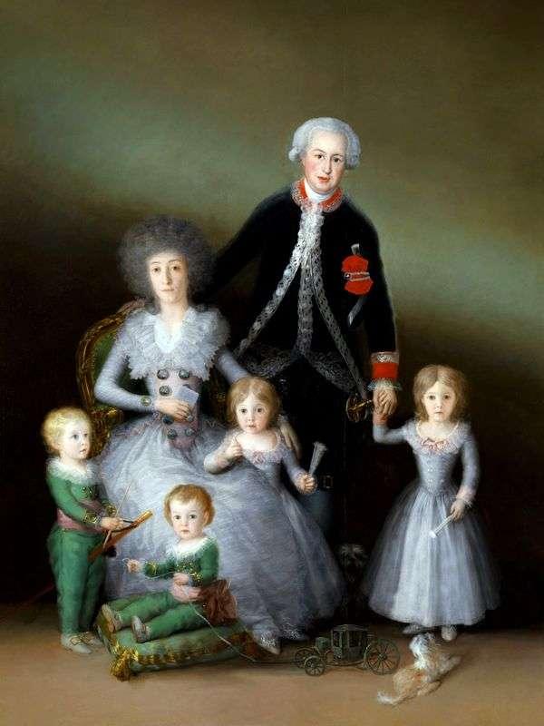 Семья герцогов Осуна   Хосе Франциско де Гойя