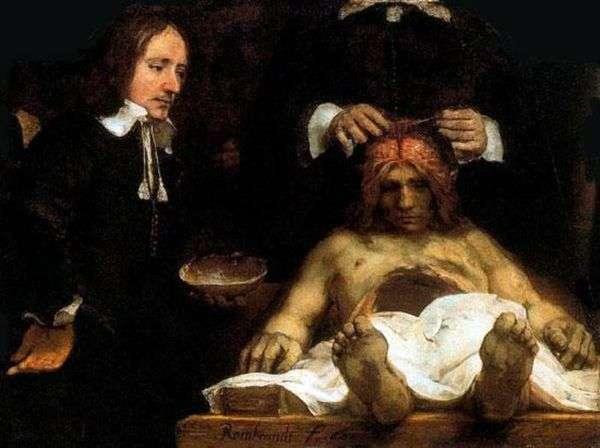 Урок анатомии доктора Деймана   Рембрандт Харменс Ван Рейн