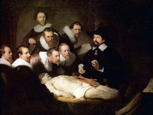 Урок анатомии доктора Николаса Тюльпа   Рембрандт Харменс Ван Рейн